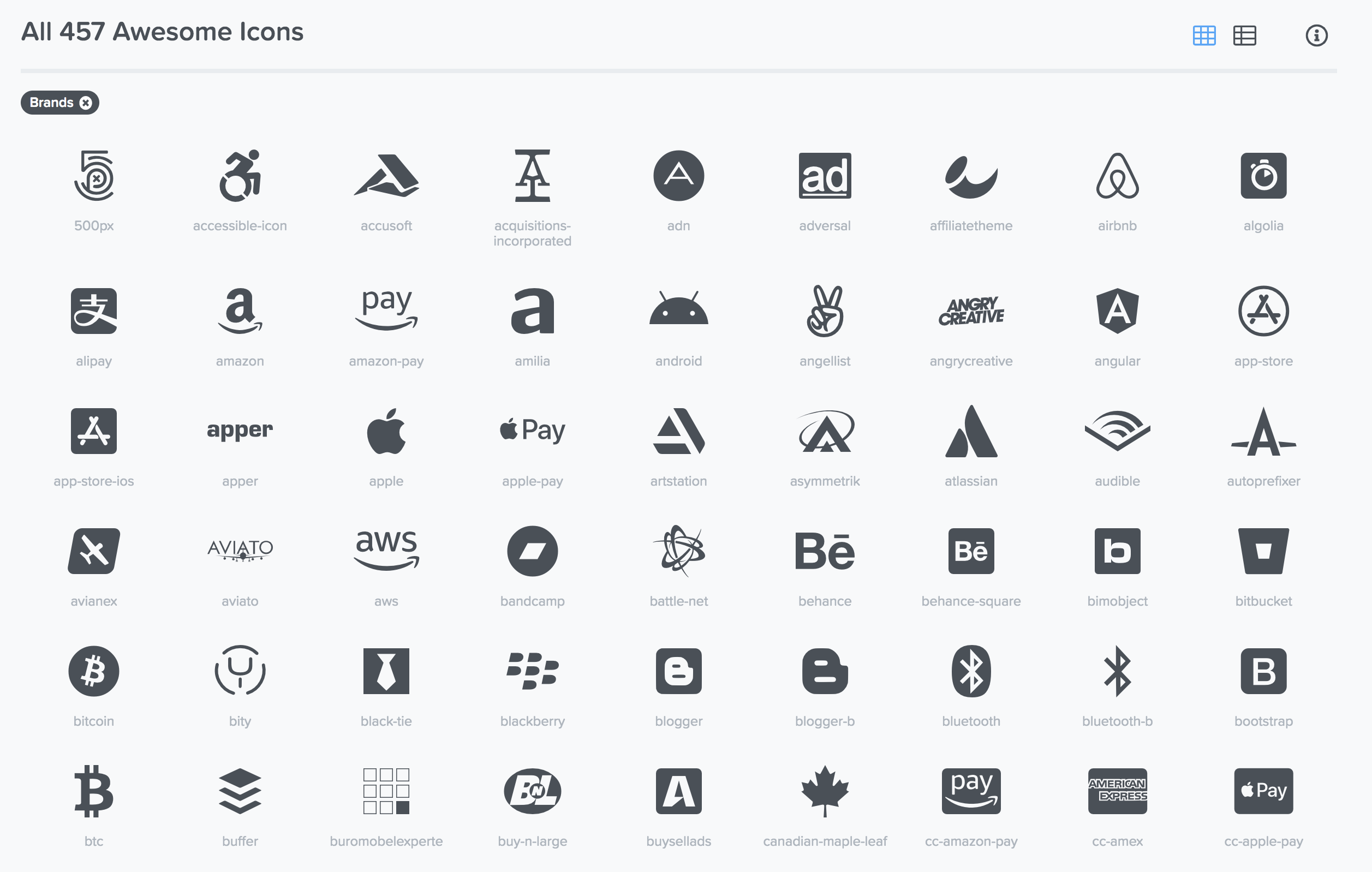 FontAwesome5Brands
